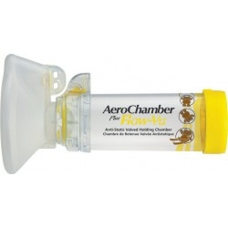 AeroChamber Plus Flow-Vu With Medium Mask...